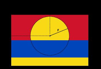 Flaggenspezifikation: Palmyra Atoll