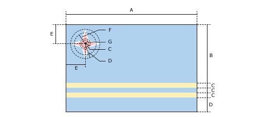 Flaggenspezifikation: Aruba