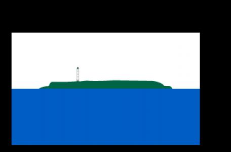 Flaggenspezifikation : Navassa-Insel