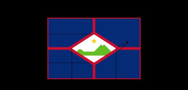 Flaggenspezifikation: Sint Eustatius