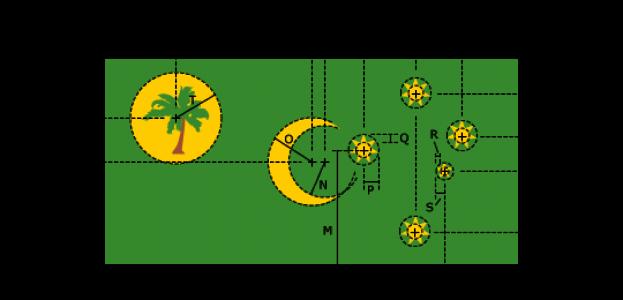 Flaggenspezifikation: Kokos-(Keeling-)Inseln