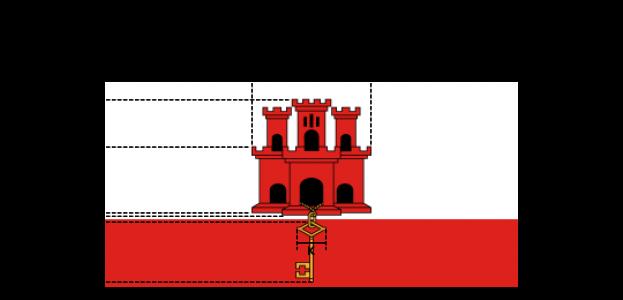 Flaggenspezifikation: Gibraltar (# 1)