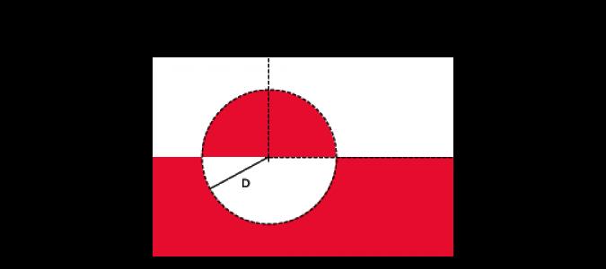 Flaggenspezifikation: Grönland