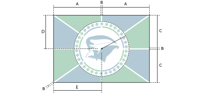 Flaggenspezifikation: Martinique